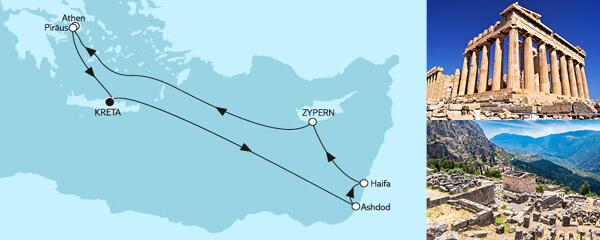 Zypern Griechenland